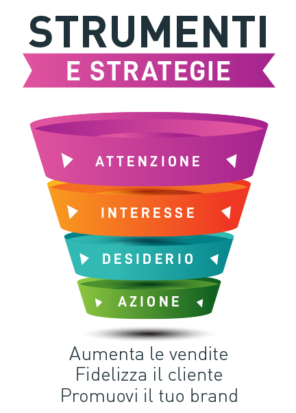 web marketing milano funnel