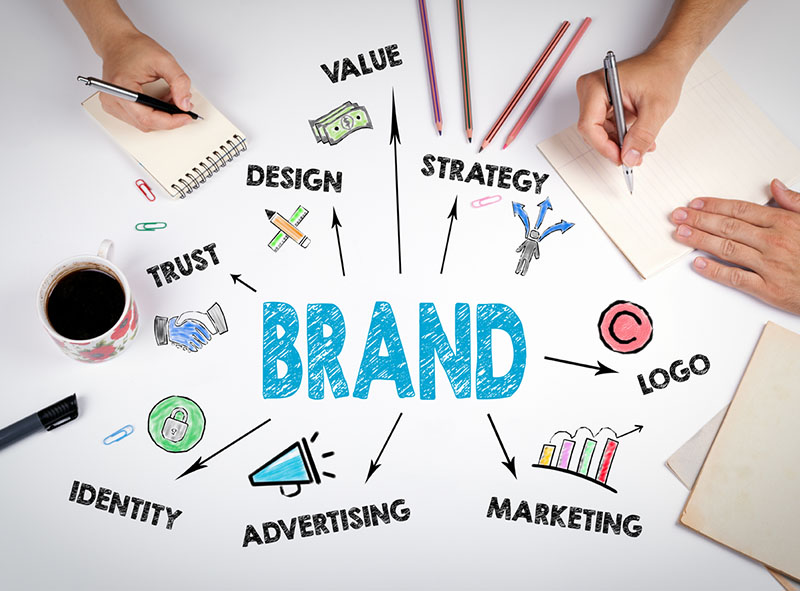 web marketing grafica 3b